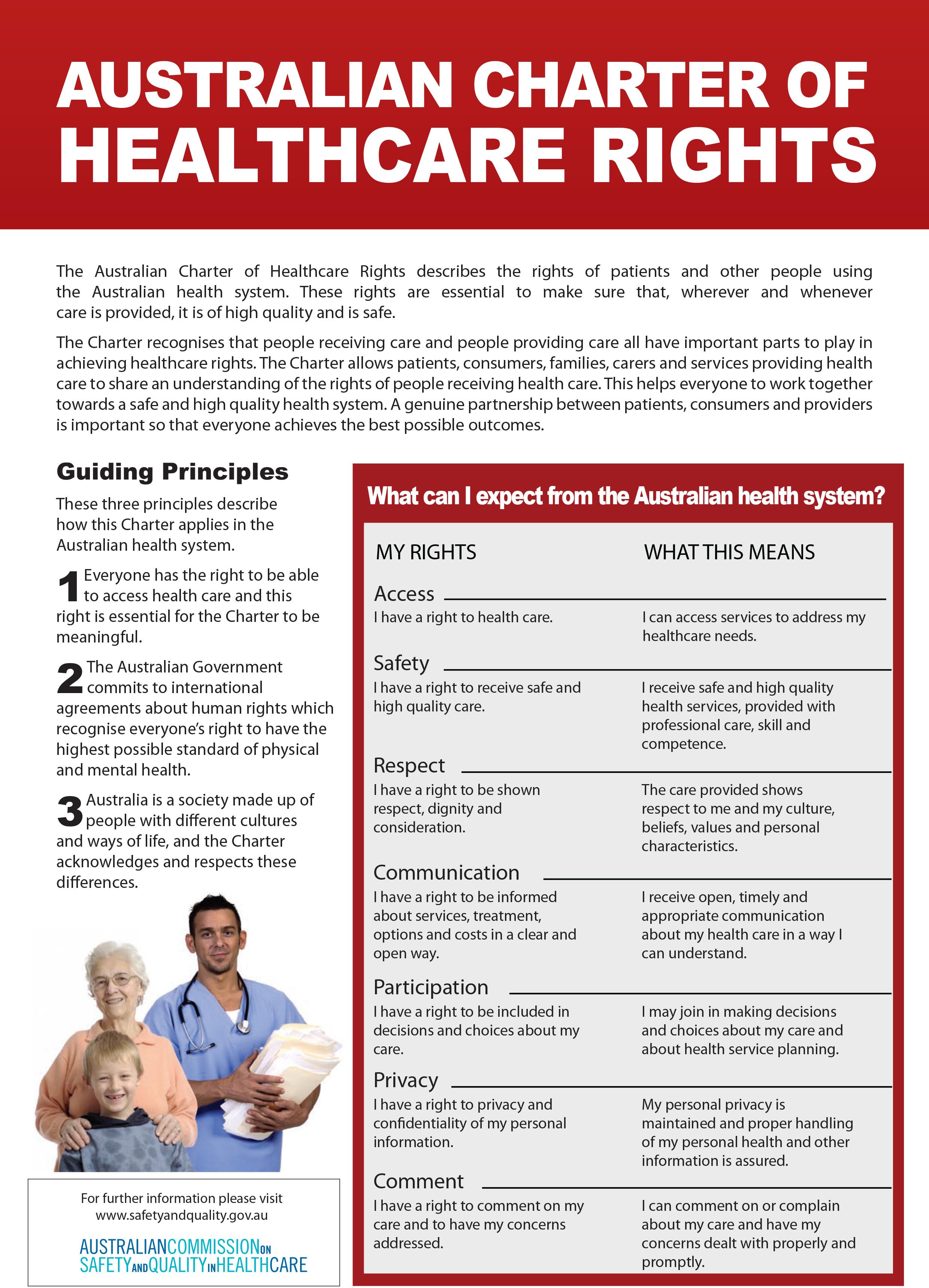 Australian Charter of Healthcare Rights - ACSQHC (2007)