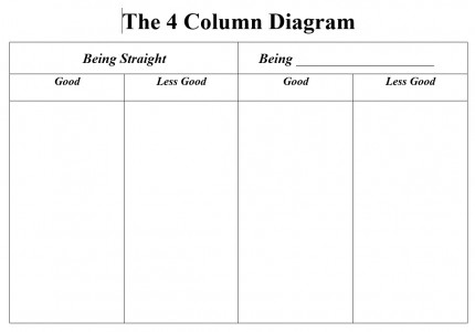4 Column Diagram and Cost Benefit Analysis Worksheet