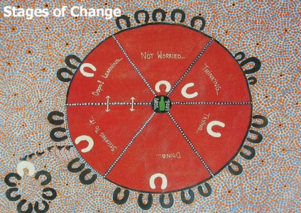 Aboriginal and Torres Strait Islander Stages of Change Story - NT Gov't (2000)
