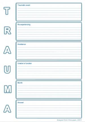 T.R.A.U.M.A. Worksheet